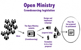 The Open Ministry Model